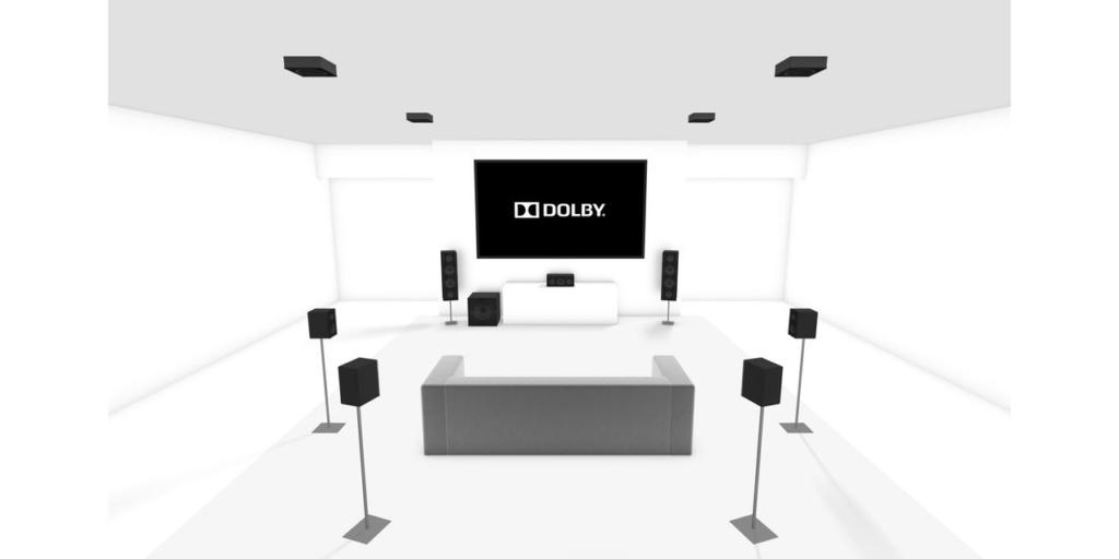 Dolby Atmos 7.1.4 Setup